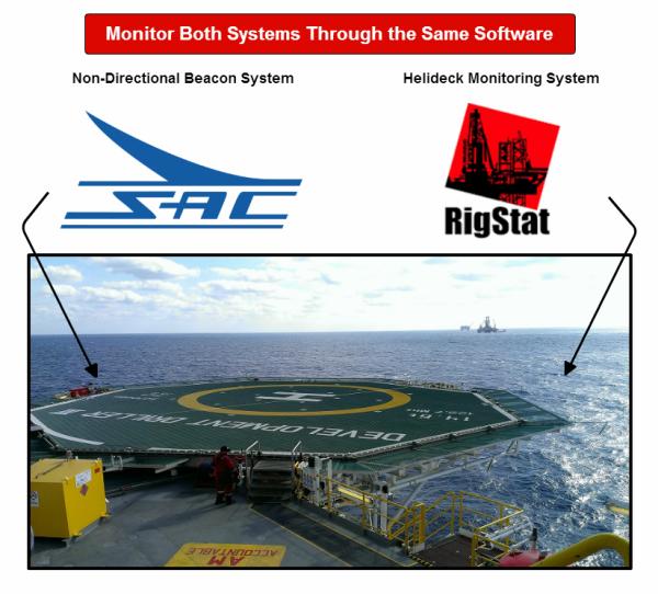 System Integration 1 resized 600