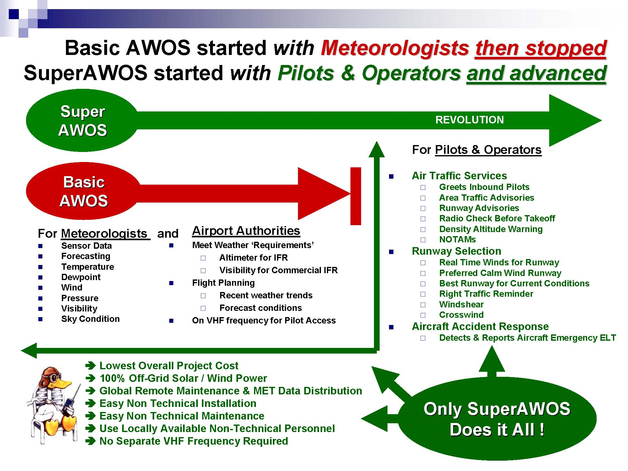 Evolution of AWOS Page 2